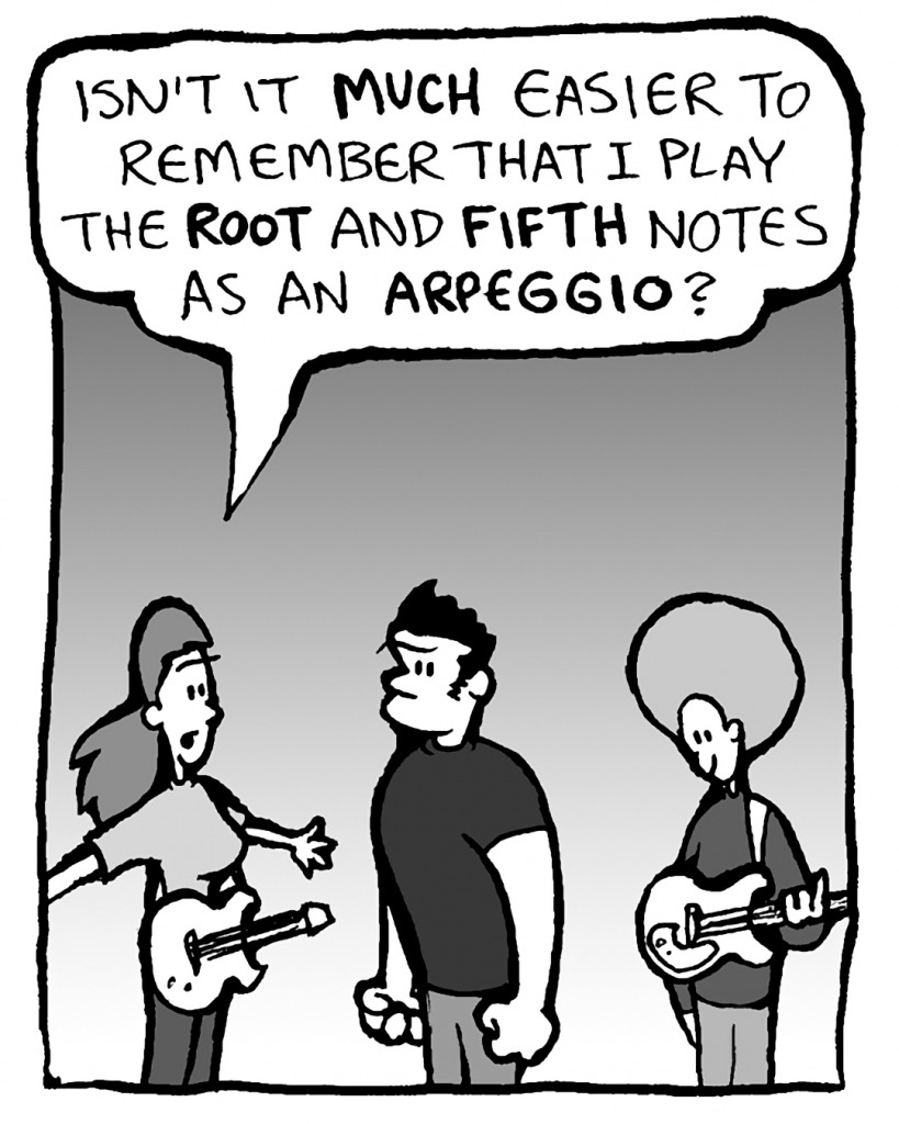 RONI: Isn't it much easier to remember that I play the root and fifth note as an arpeggio?
